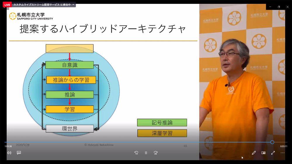 【JSAI2020】最も大切なのは想像するということ:中島秀之氏基調講演(後編)